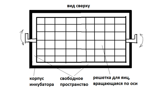 Схема инкубатора с поворотной решёткой, вид сверху