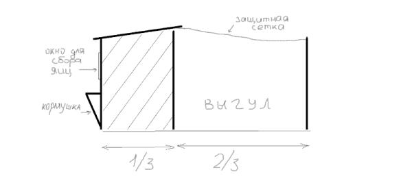 схема летнего вольера-курятника