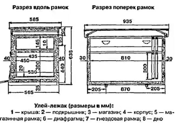 Инструкция изготовления улья