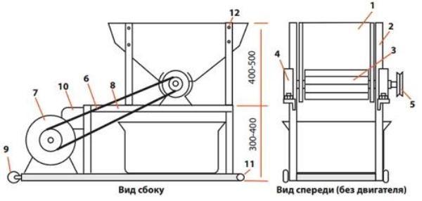 Схема готовой дробилки яблок, вид спереди и сбоку