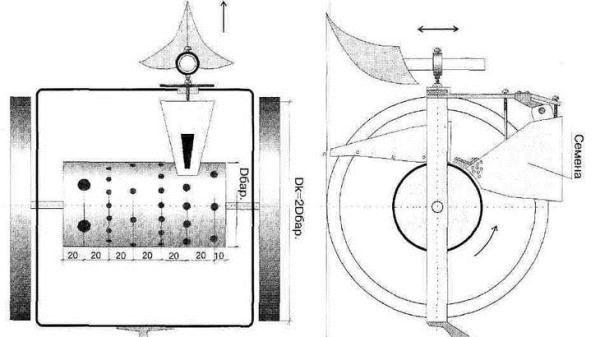 Схема самодельной сеялки для посадки моркови